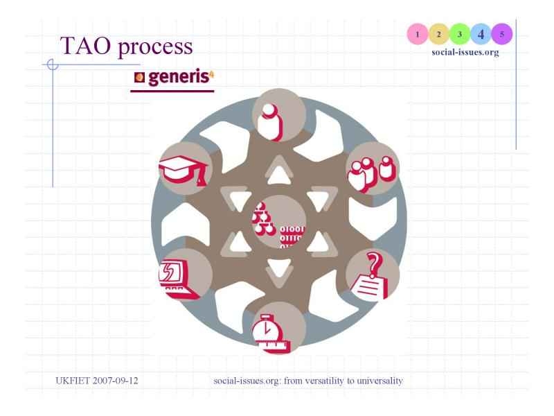 description of the overall TAO process cycle (below, find more info)