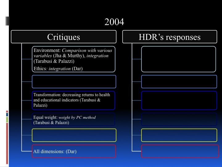 Towards a New HDI - historical review and future perspective - page 18: