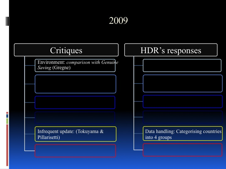 Towards a New HDI - historical review and future perspective - page 22: