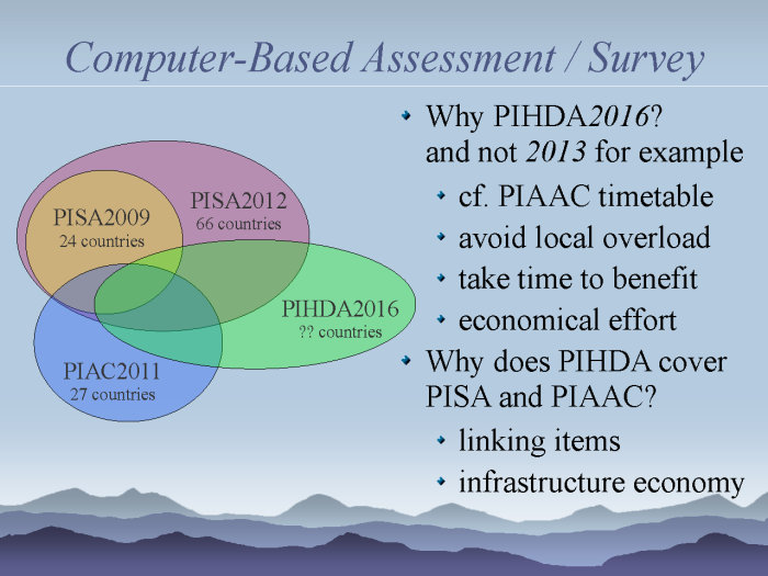 eResearch: Strategies to model and monitor human progress - page 17: PIHDA reuses PISA and PIAAC