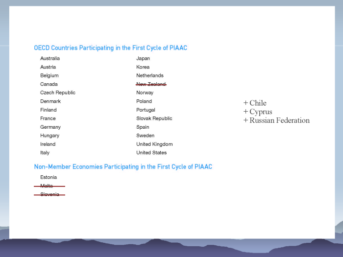 eResearch: Strategies to model and monitor human progress - page 19: PIAAC countries